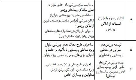 قوانین - دهه دوم مهر 97
